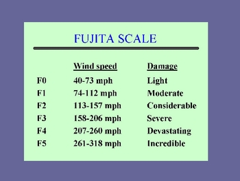 Formation of a Tornado PowerPoint (fujita supercell)
