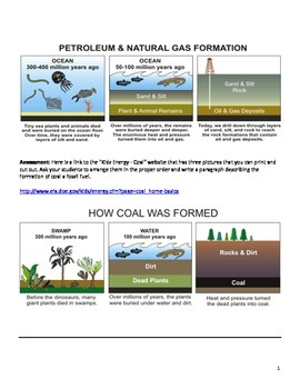Science TEKS 5.7 A&D Formation of coal, natural gas and pe
