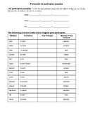 Formation of the Past Participle in Spanish Rules/Notes Page