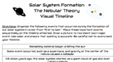 Formation of the Solar System Timeline