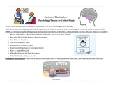 Formative Assessment: Synthesis Activity~Psychology Theory Comic