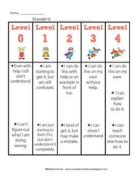 Levels of Understanding Posters and Rubrics {Super Hero Kids}