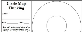 Formative Assessment - Circle Map
