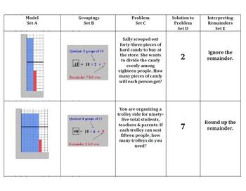 Formative Assessment Lesson: Division & Interpreting Remainders