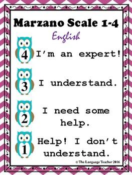 Formative Assessment Marzano Desk Scale 4, 3, 2, 1 English Version
