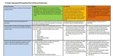 Formative Assessment Practices Part I - Planning