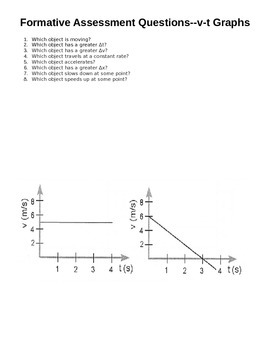 STEM/NGSS: Physics Formative Assessment Questions for Velocity-Time Graphs