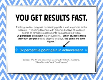 FORMATIVE ASSESSMENT:  When Students Track Their Progress