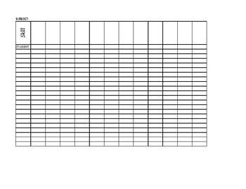 Formative Documentation Chart