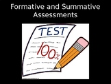 Formative and Summative Assessment PD PowerPoint