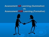 Formative v. Summative Assessment - Training Ppt.