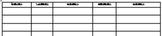 Formative/Summative Assessment Chart
