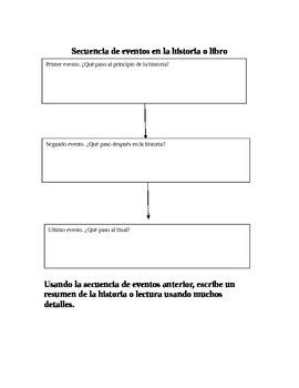 Formato para analizar lecturas e historias pequeñas