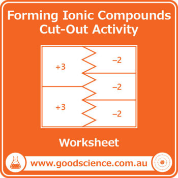 Forming Ionic Compounds [Cut-Out Activity]