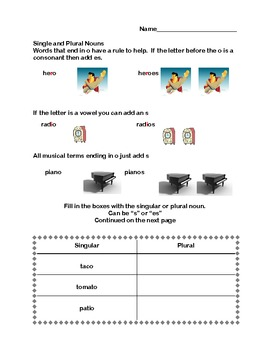 Forming Plural Nouns A series of worksheets for Grades 2-3