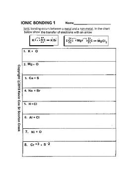 Ionic Bonding Worksheet