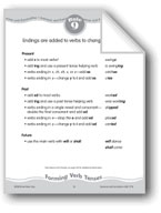 Forming Verb Tenses (Adding Endings)