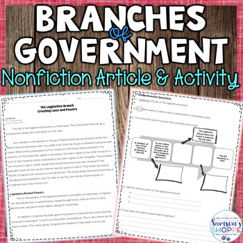 Forming the Branches of the United States Government Nonfiction Article Activity