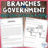 Forming the Branches of the United States Government Nonfi