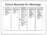 Forms Needed for IEP Meetings Reference Sheet - Fully Editable!