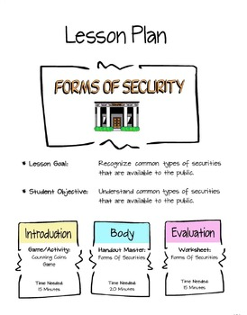 Forms Of Security Lesson