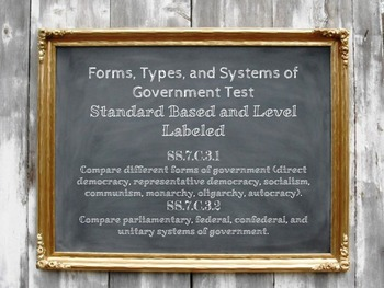 Forms, Types, and Systems of Government Test SS.7.C.3.1 SS.7.C.3.2