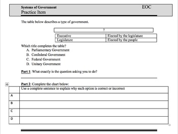Forms & Types of Government Complete Interactive Notebook Learning Unit