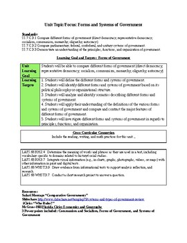 Unit Lesson Plan - Forms and Systems of Government