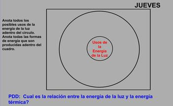 Forms and Uses of Energy Review - SPANISH VERSION