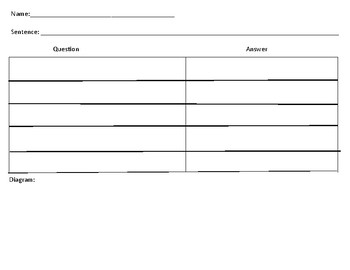 Forms for Montessori Sentence Analysis Work