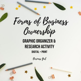 Forms of Business Ownership Graphic Organizer Sort and Research Activity