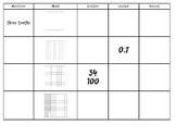 Forms of Decimals Chart