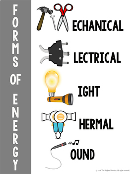 Forms of Energy Poster