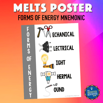 Forms of Energy Posters & Bookmarks