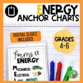 Forms of Energy Anchor Charts