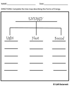 Forms of Energy Bundle (Light, Sound, Heat)