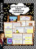 Uses of Energy (TEKS 5.6A) Digital Interactive Notebook- Hyperdoc