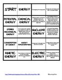 Forms of Energy Domino Game