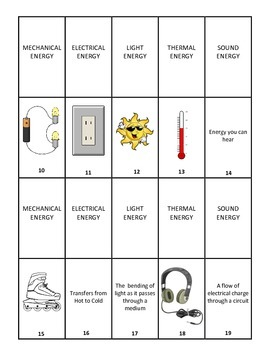 Forms of Energy Dominoes