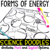 Forms of Energy Science Doodles (worksheet)