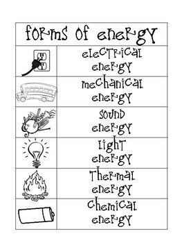 Forms of Energy Flapbook