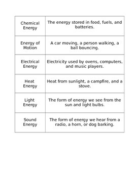 Forms of Energy Flip Book