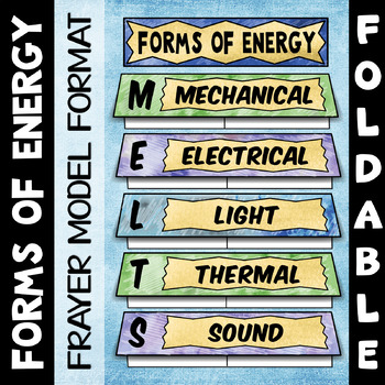 Forms of Energy Foldable - Frayer Model Format