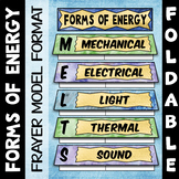 Forms of Energy Foldable - Great for Interactive Notebooks