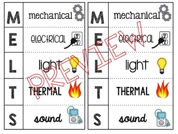 Forms of Energy Foldable (M.E.L.T.S.)