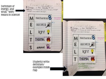 Forms Of Energy Foldable M E L T S By Science N Stuff Tpt