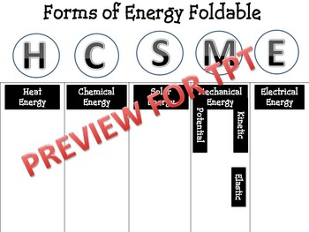 Forms of Energy Foldable with PowerPoint Presentation