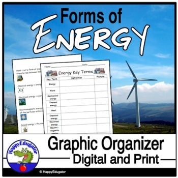 Forms of Energy Graphic Organizer