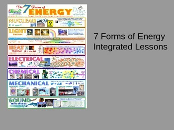Forms of Energy Integrated Lesson