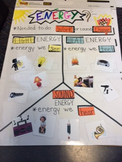 Forms of Energy Interactive Anchor Chart